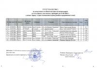 Протокол_Областен кръг Олимпиада по География и икономика 5. клас